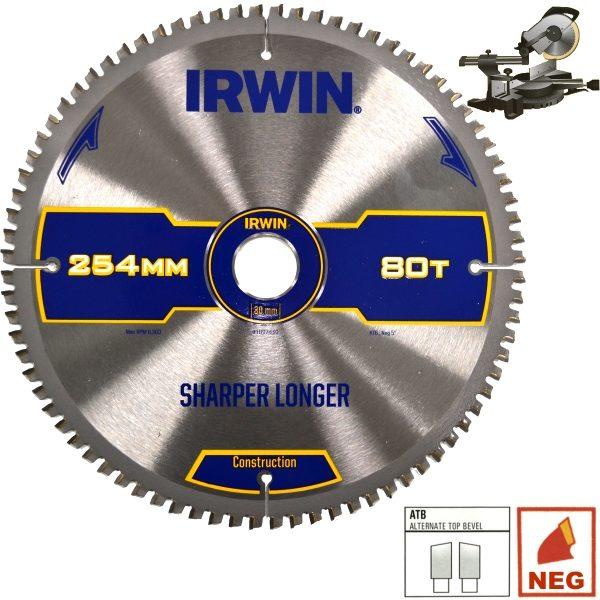 irwin-saekettad-jarkamissae-miiusae